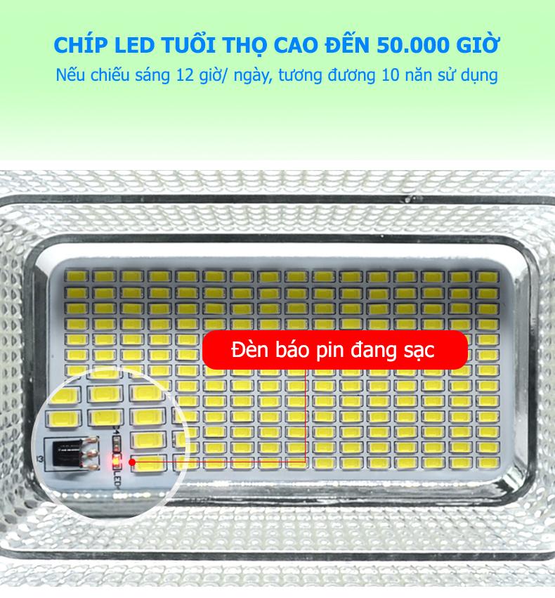 Tuổi thọ chíp LED hơn 12 năm