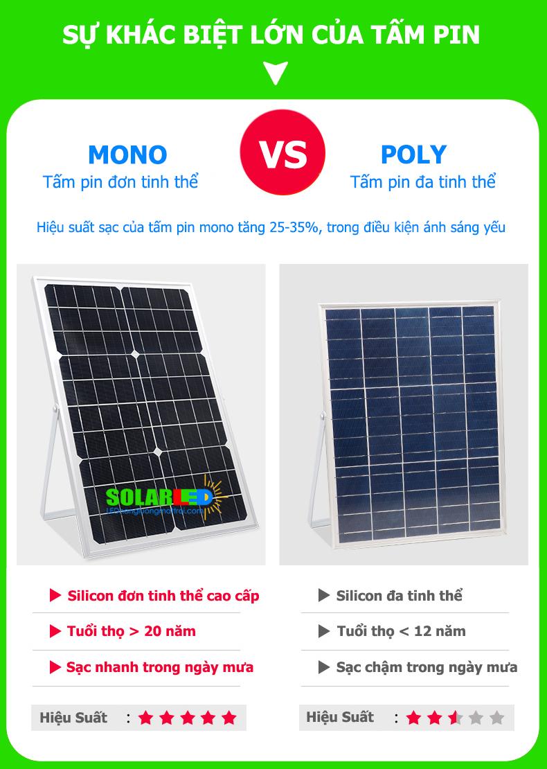 So sánh tấm pin mono và poly